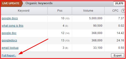 find most profitable keywords for adsense
