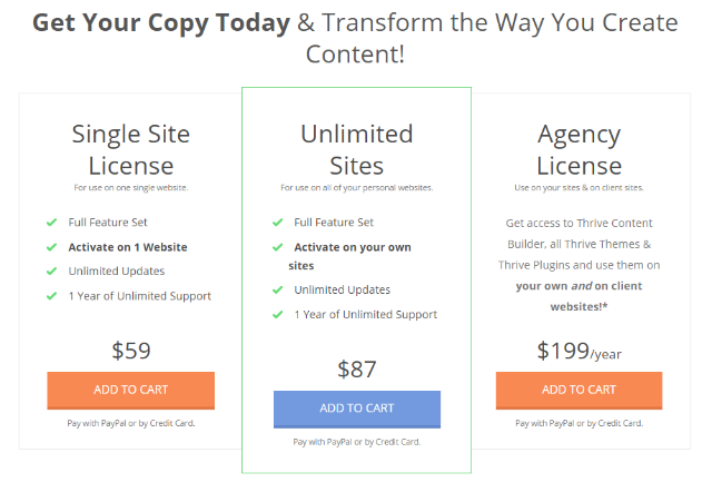 thrive content builder price