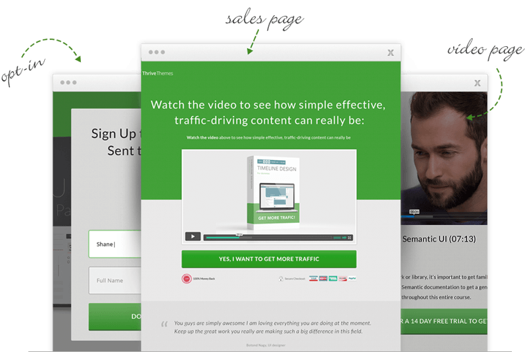 thrive content builder templates